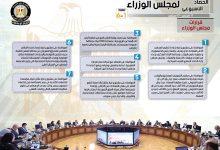 بالإنفو جراف... الحصاد الأسبوعي لمجلس الوزراء من 11 حتى 17 سبتمبر